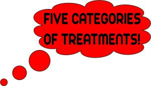 PICTURE OF THE WORDS FIVE TREATMENT CATEGORIES FOR TOENAIL FUNGUS